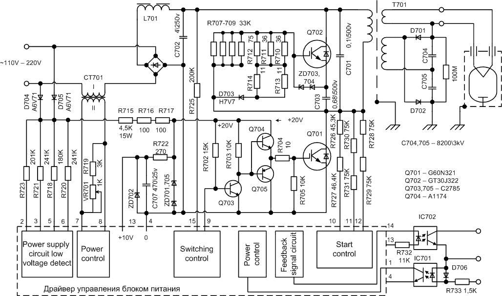 Структурная схема инверторного блока питания микроволновой печи.