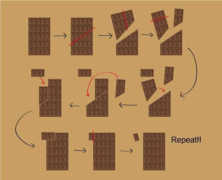 Фокус с шоколадкой схема